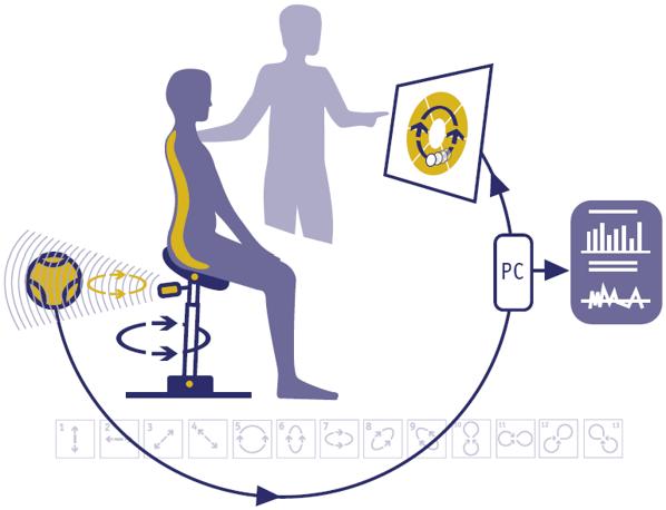 Flexchair RBT schematisch